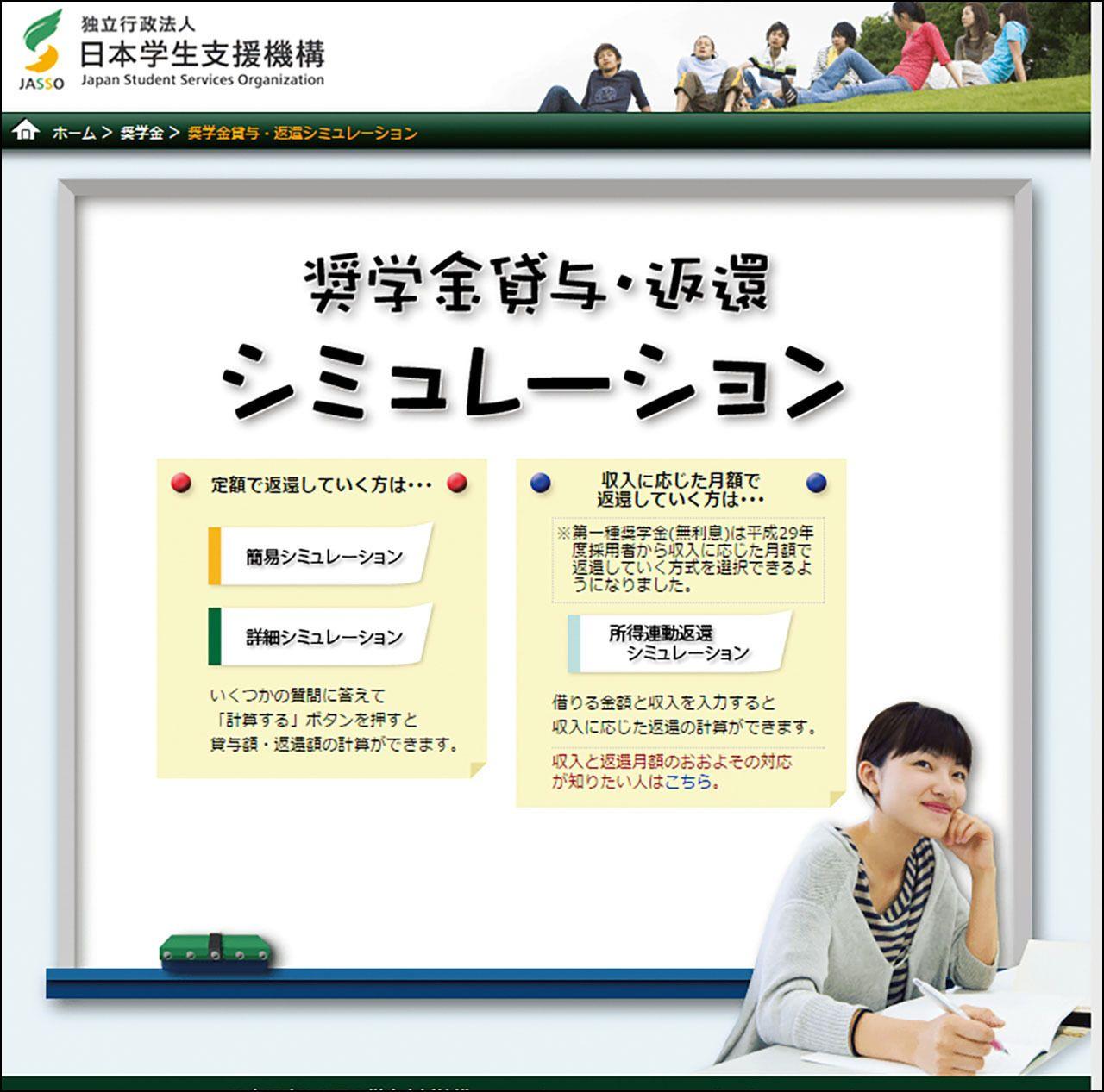 学生 シュミレーション 機構 日本 支援