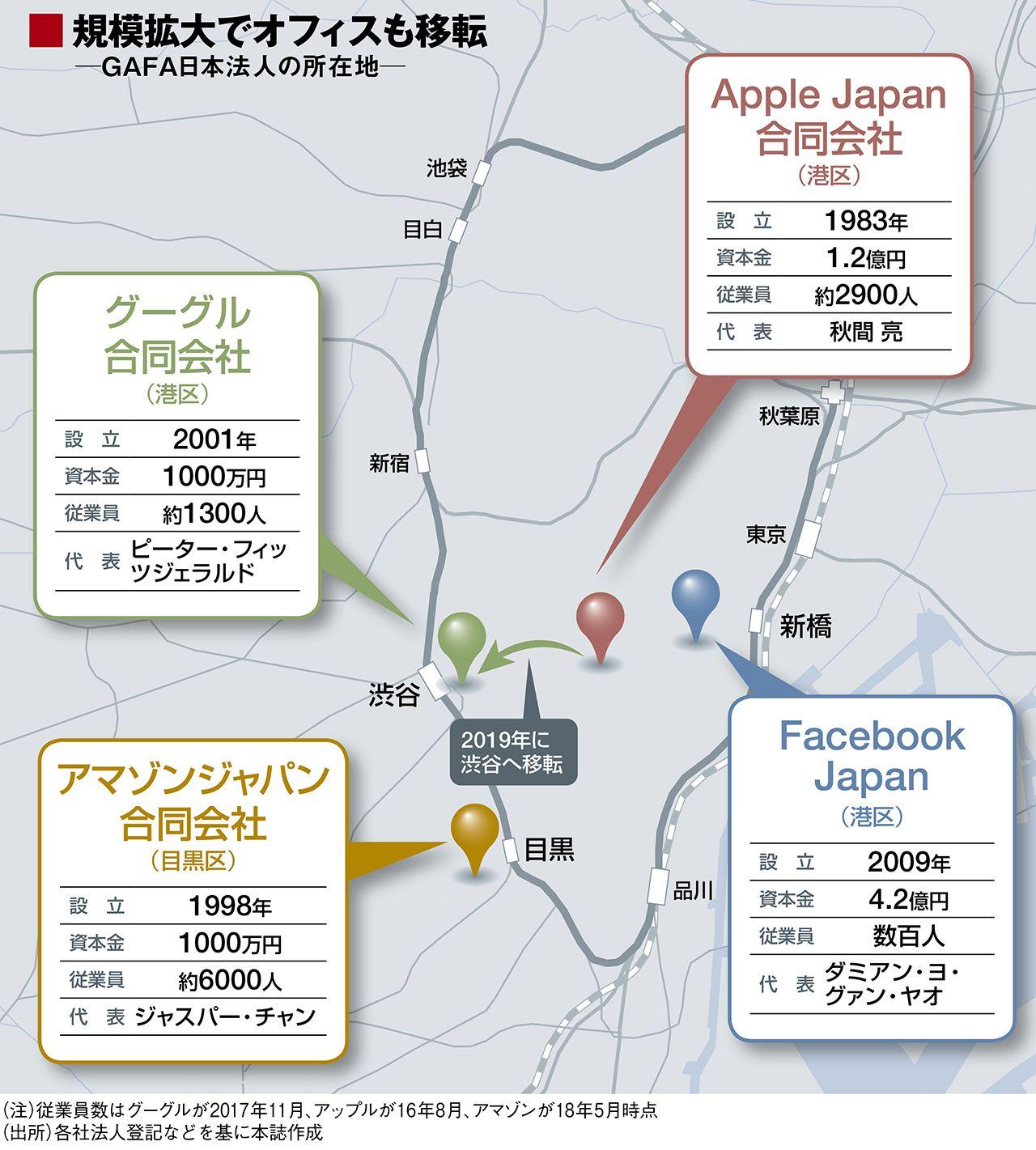 会社 アマゾン ジャパン 合同