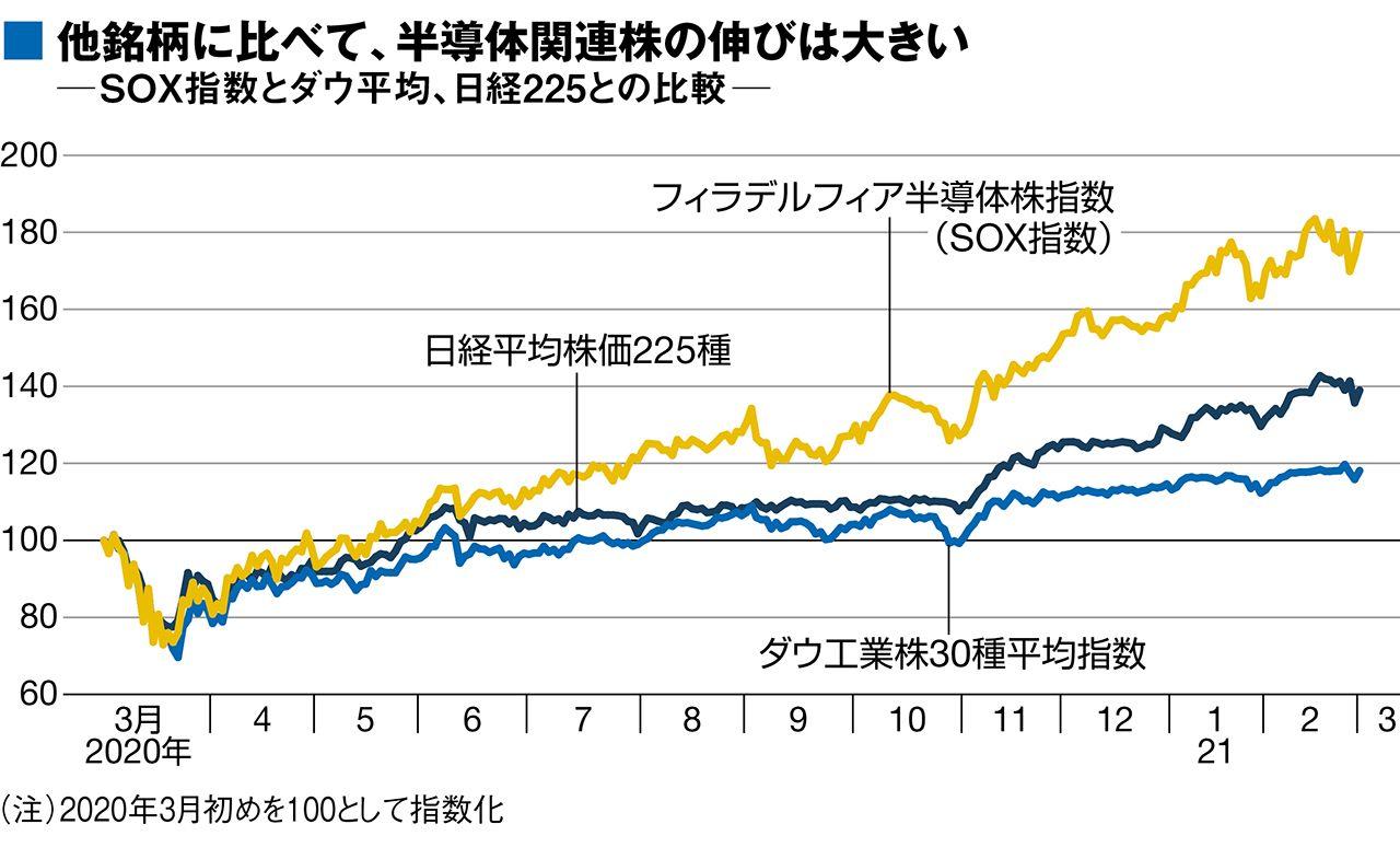 テクノロジー 株価 ブイ の ブイ・テクノロジー 日足チャート